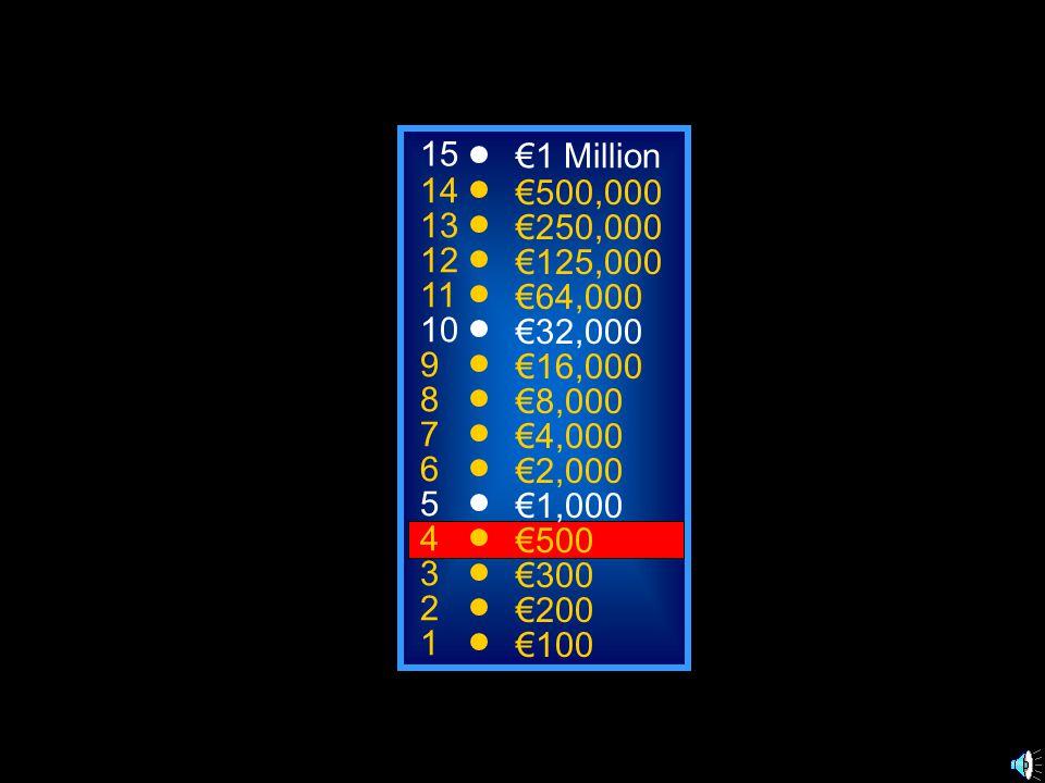 A: fromage C: pizza B: céréales D: épinards 50:50 15 14 13 12 11 10 9 8 7 6 5 4 3 2 1 €1 Million €500,000 €250,000 €125,000 €64,000 €32,000 €16,000 €8,000 €4,000 €2,000 €1,000 €500 €300 €200 €100 Je prends du