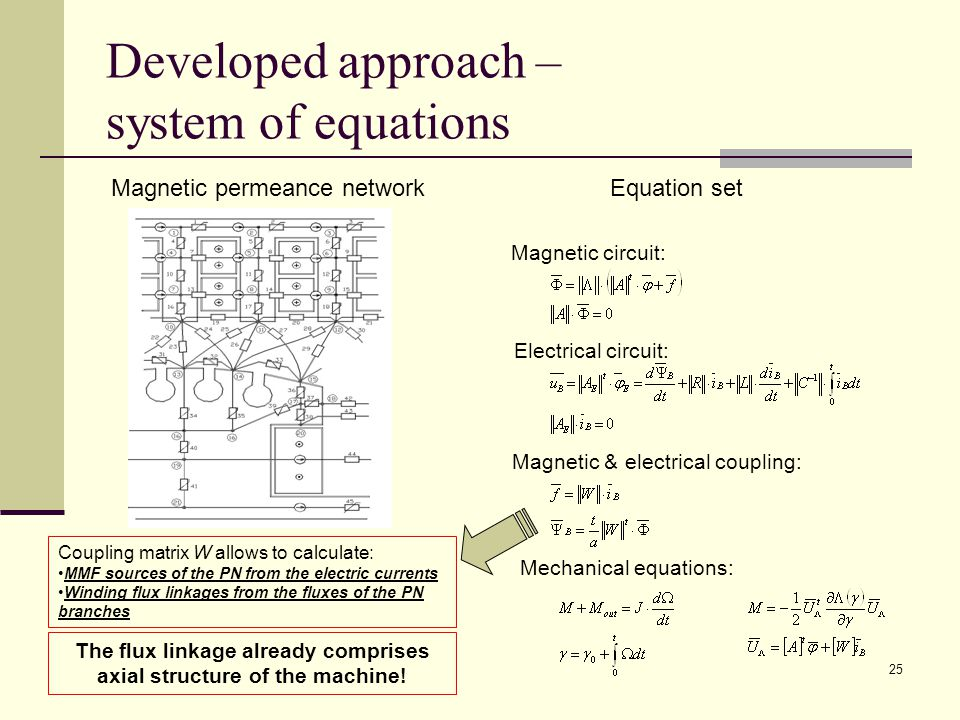 25 Developed approach – system of equations Equation setMagnetic permeance network Magnetic circuit: Electrical circuit: Magnetic & electrical coupling: Mechanical equations: Coupling matrix W allows to calculate: MMF sources of the PN from the electric currents Winding flux linkages from the fluxes of the PN branches The flux linkage already comprises axial structure of the machine!