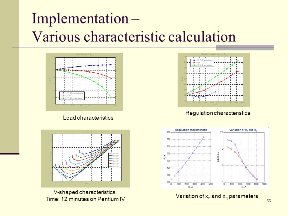 33 Implementation – Various characteristic calculation V-shaped characteristics.