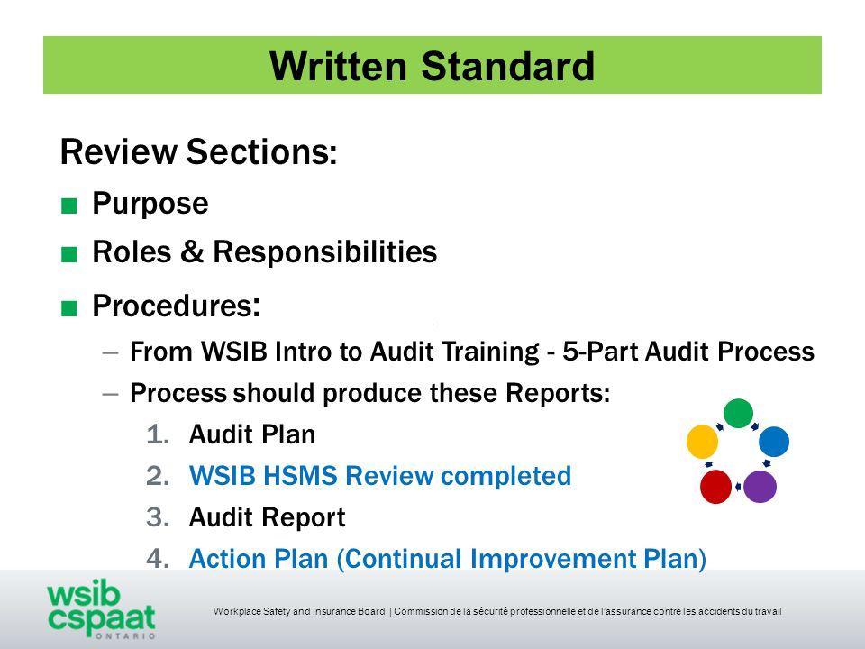 Workplace Safety and Insurance Board | Commission de la sécurité professionnelle et de l'assurance contre les accidents du travail Audit Process 1.Audit Plan (initiate and prepare) 2.Conduct Audit i.Document Review (Min.