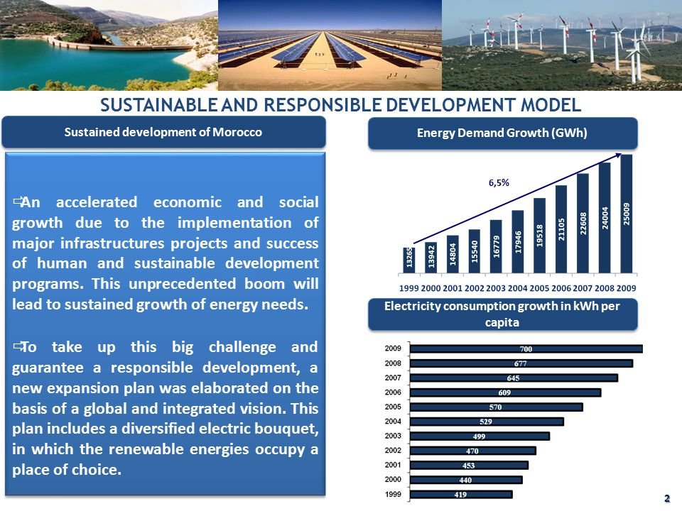 2 Sustained development of Morocco  An accelerated economic and social growth due to the implementation of major infrastructures projects and success of human and sustainable development programs.