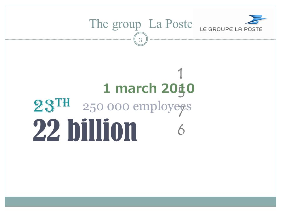 The group La Poste 15761576 250 000 employees 23 th 22 billion 1 march 2010 3