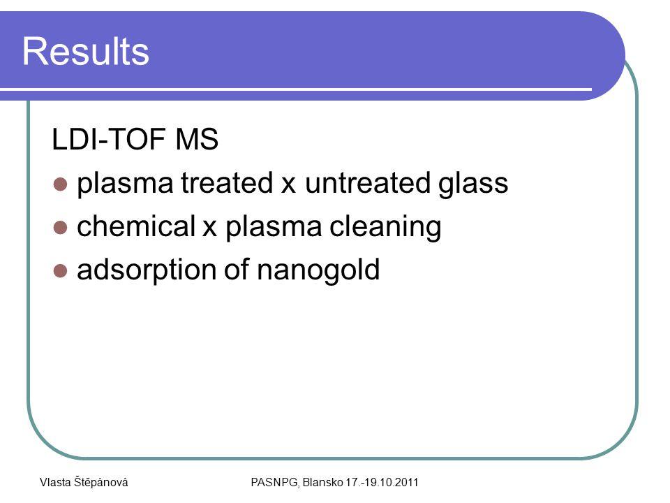 Vlasta ŠtěpánováPASNPG, Blansko 17.-19.10.2011 Results LDI-TOF MS plasma treated x untreated glass chemical x plasma cleaning adsorption of nanogold