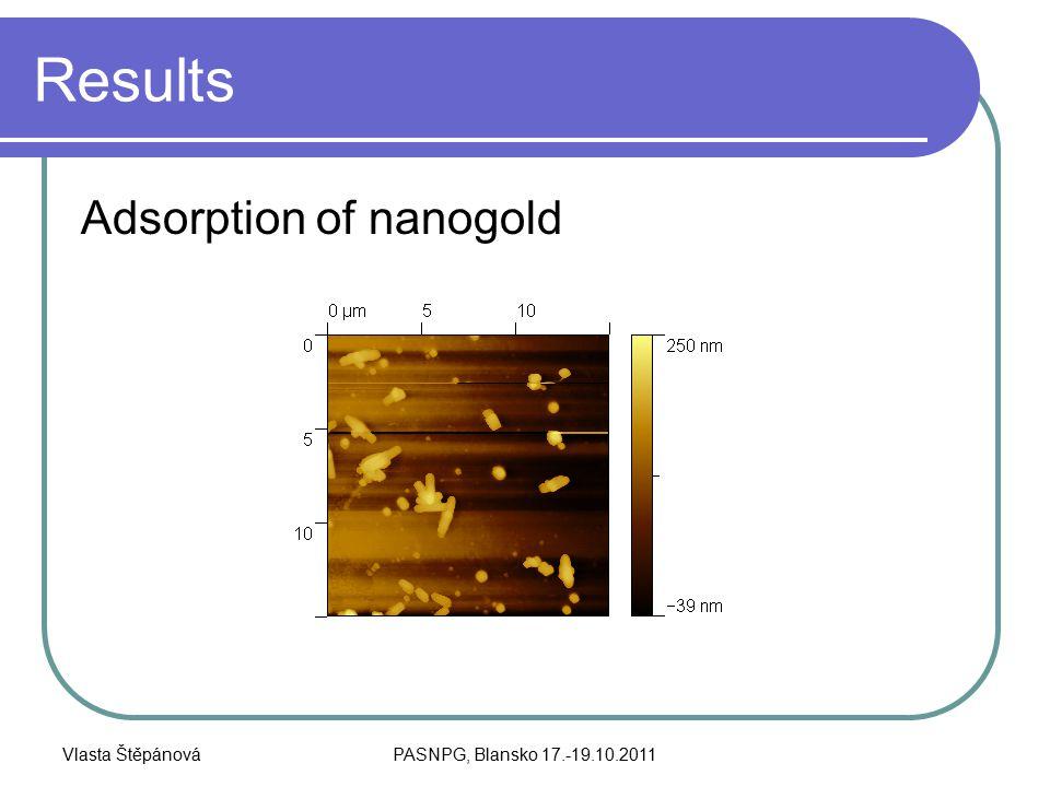Vlasta ŠtěpánováPASNPG, Blansko 17.-19.10.2011 Results Adsorption of nanogold