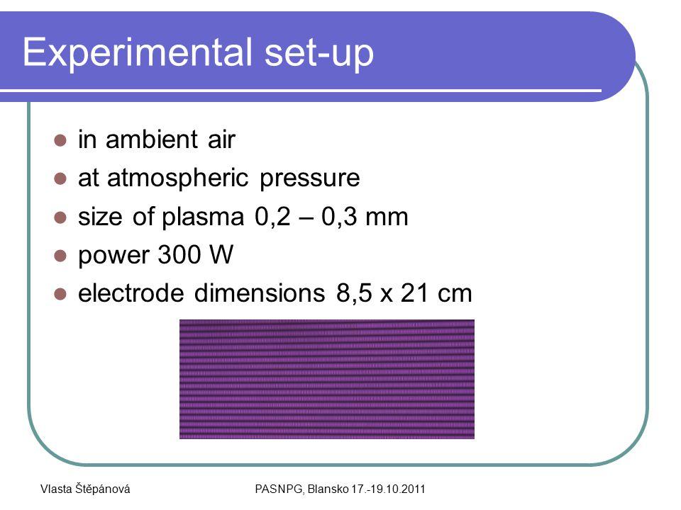 Vlasta ŠtěpánováPASNPG, Blansko 17.-19.10.2011 Experimental set-up in ambient air at atmospheric pressure size of plasma 0,2 – 0,3 mm power 300 W electrode dimensions 8,5 x 21 cm