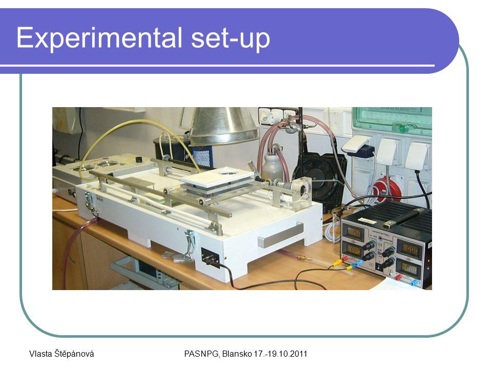 Vlasta ŠtěpánováPASNPG, Blansko 17.-19.10.2011 Experimental set-up