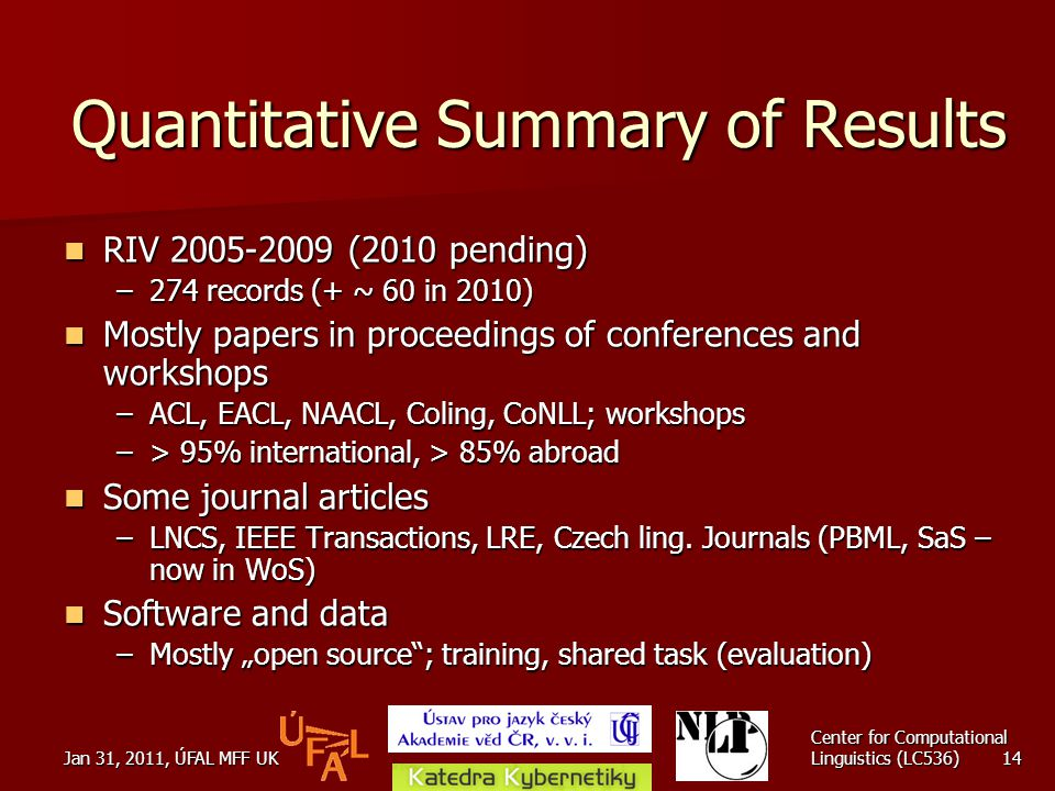 Jan 31, 2011, ÚFAL MFF UK Center for Computational Linguistics (LC536) 14 Quantitative Summary of Results RIV 2005-2009 (2010 pending) RIV 2005-2009 (2010 pending) –274 records (+ ~ 60 in 2010) Mostly papers in proceedings of conferences and workshops Mostly papers in proceedings of conferences and workshops –ACL, EACL, NAACL, Coling, CoNLL; workshops –> 95% international, > 85% abroad Some journal articles Some journal articles –LNCS, IEEE Transactions, LRE, Czech ling.