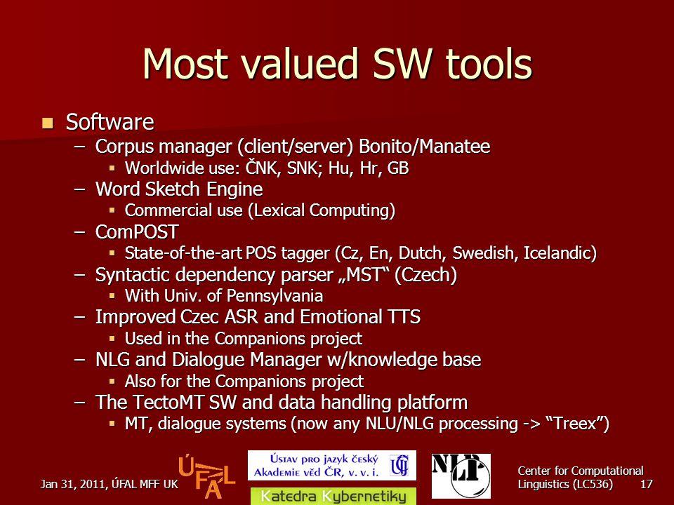 Jan 31, 2011, ÚFAL MFF UK Center for Computational Linguistics (LC536) 17 Most valued SW tools Software Software –Corpus manager (client/server) Bonit