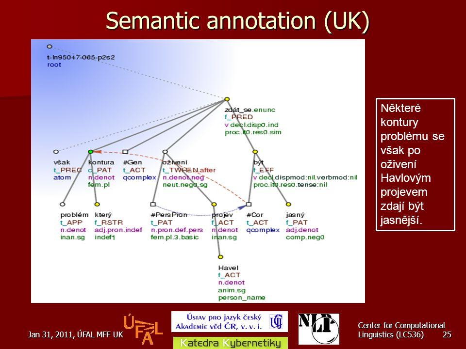 Jan 31, 2011, ÚFAL MFF UK Center for Computational Linguistics (LC536) 25 Semantic annotation (UK) Některé kontury problému se však po oživení Havlový