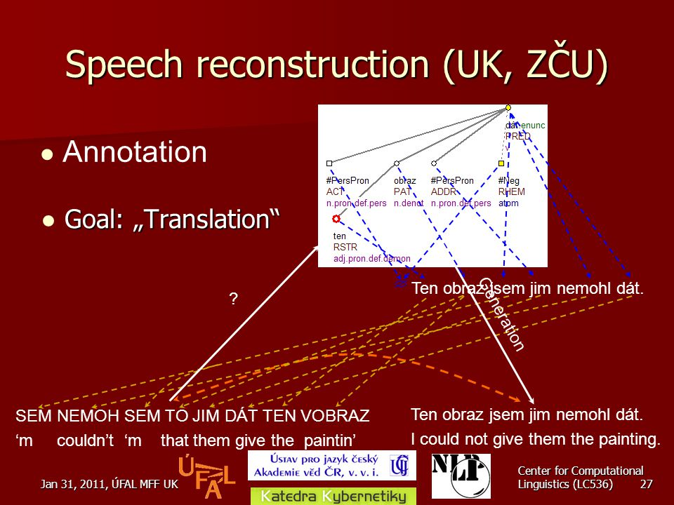 "Jan 31, 2011, ÚFAL MFF UK Center for Computational Linguistics (LC536) 27 Speech reconstruction (UK, ZČU) Goal: ""Translation ● Goal: ""Translation SEM NEMOH SEM TO JIM DÁT TEN VOBRAZ 'm couldn't 'm that them give the paintin' Ten obraz jsem jim nemohl dát."