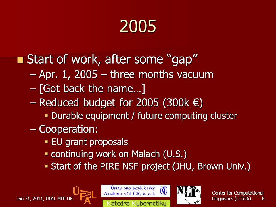 "Jan 31, 2011, ÚFAL MFF UK Center for Computational Linguistics (LC536) 8 2005 Start of work, after some ""gap"" Start of work, after some ""gap"" –Apr. 1,"