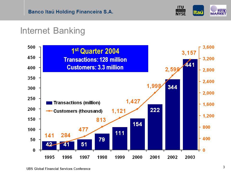 UBS Global Financial Services Conference 14 Corporate Small and Medium- Sized Companies Individuals Subtotal Real Estate Financing Total 24,442 7,312 12,369 19,681 2,267 46,390 -2.6% 11.7% 4.2% 6.9% -3.4% 1.6% 21,771 7,900 13,089 20,989 1,997 44,756 22,357 7,074 (**) 12,563 19,637 2,066 (**) 44,061 -10.9% 8.0% 5.8% 6.6% -11.9% -3.5% Var Mar/04 x Dec/03 Mar 31, 04 Mar 31, 03 Dec 31, 03 Var Mar/04 x Mar/03 (*) Endorsements and Sureties included.