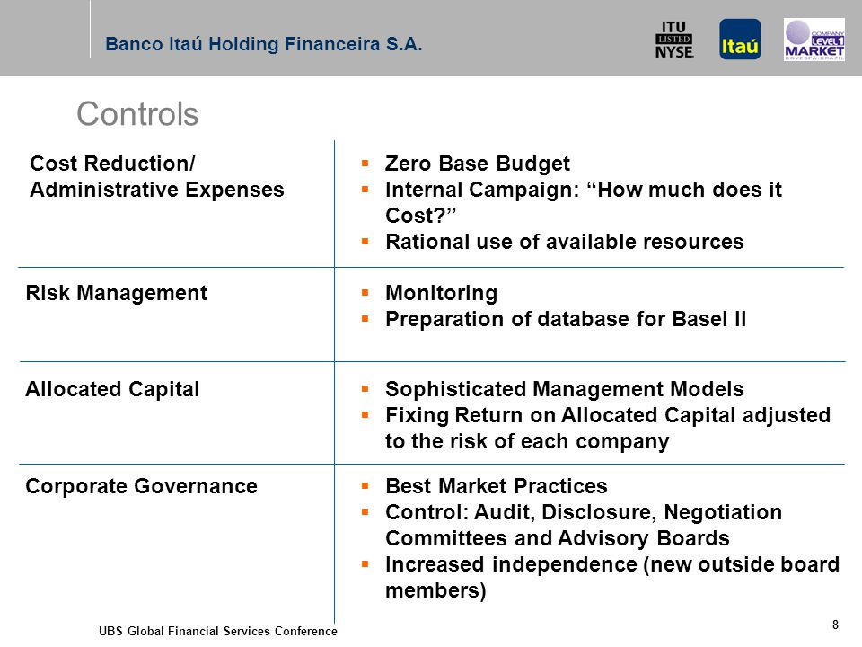 UBS Global Financial Services Conference 9 Banco Itaú Holding Financeira S.A.
