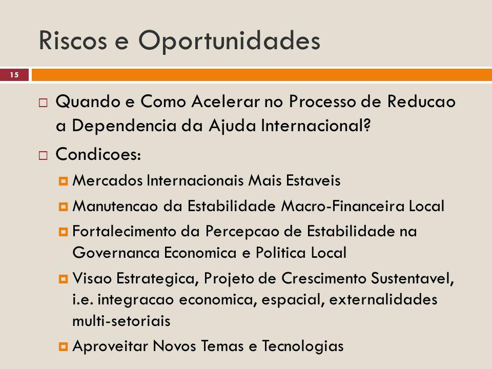 Riscos e Oportunidades  Quando e Como Acelerar no Processo de Reducao a Dependencia da Ajuda Internacional.