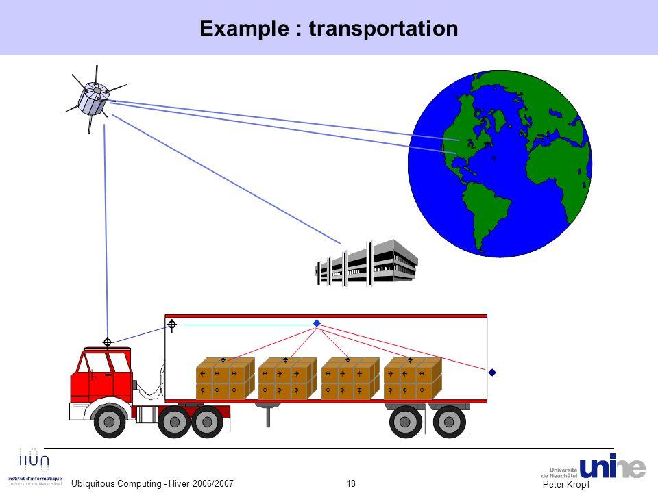 Peter Kropf Ubiquitous Computing - Hiver 2006/200718 Example : transportation