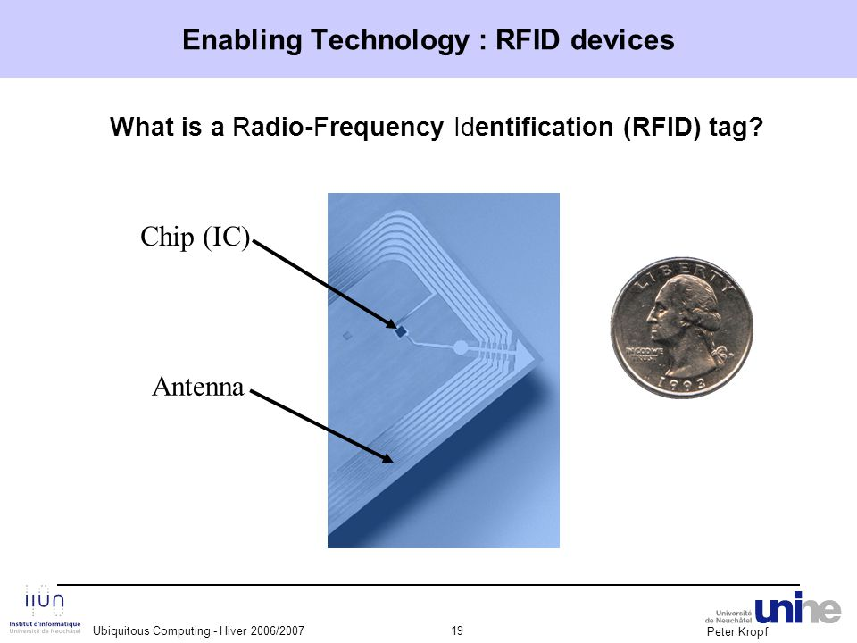 Peter Kropf Ubiquitous Computing - Hiver 2006/200719 Enabling Technology : RFID devices What is a Radio-Frequency Identification (RFID) tag? Chip (IC)