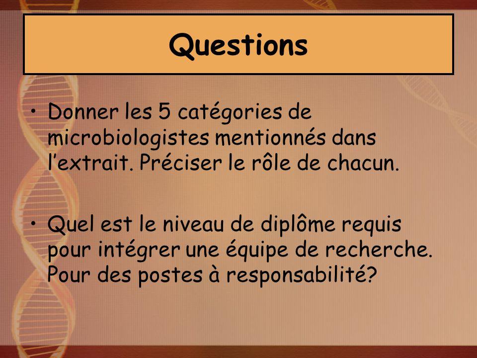 Questions Donner les 5 catégories de microbiologistes mentionnés dans l'extrait.