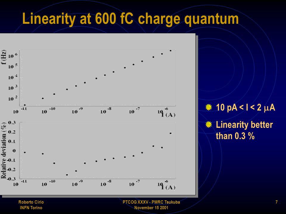 PTCOG XXXV - PMRC Tsukuba November 15 2001 Roberto Cirio INFN Torino 7 Linearity at 600 fC charge quantum 10 pA < I < 2  A Linearity better than 0.3