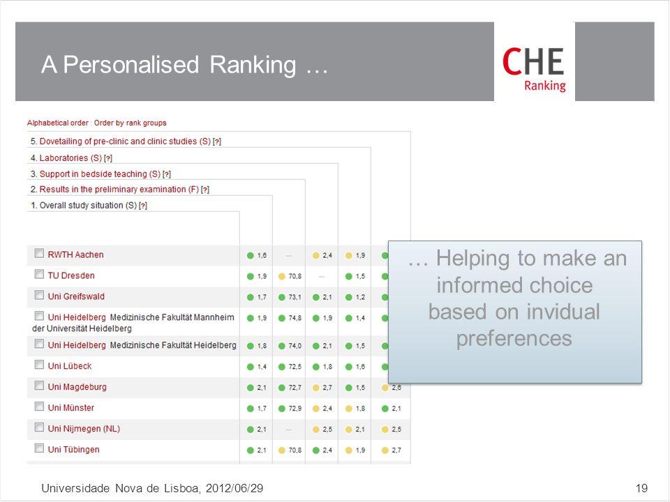A Personalised Ranking … Universidade Nova de Lisboa, 2012/06/2919 … Helping to make an informed choice based on invidual preferences … Helping to make an informed choice based on invidual preferences
