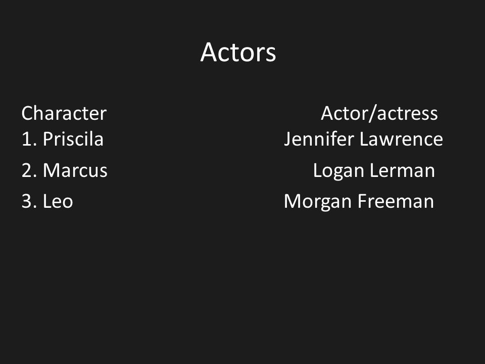 Actors Character Actor/actress 1. Priscila Jennifer Lawrence 2.