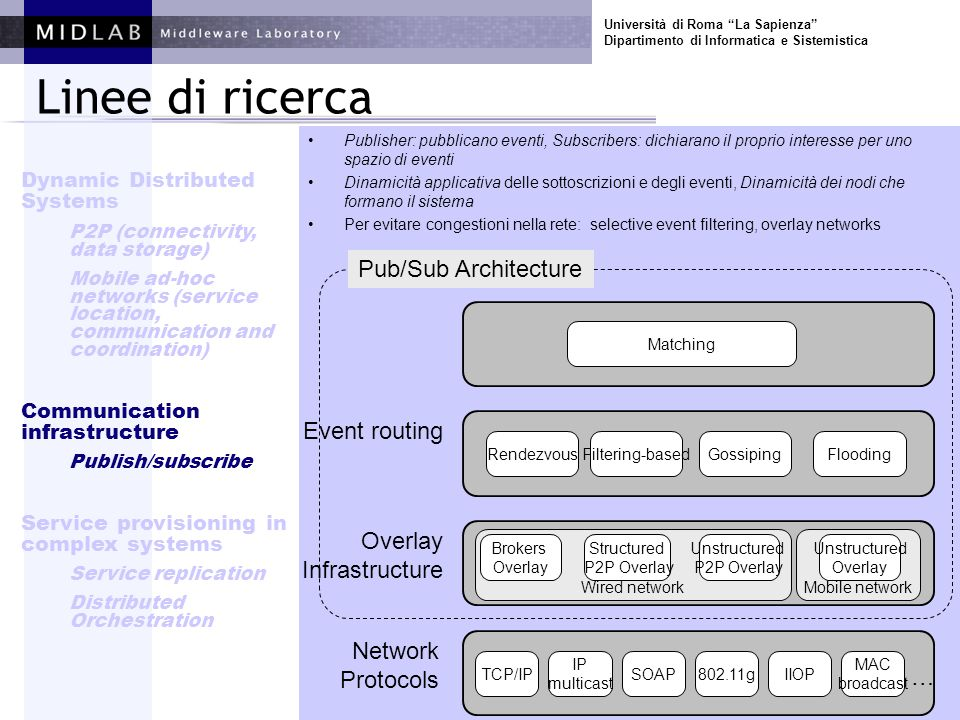 Università di Roma La Sapienza Dipartimento di Informatica e Sistemistica Linee di ricerca Publisher: pubblicano eventi, Subscribers: dichiarano il proprio interesse per uno spazio di eventi Dinamicità applicativa delle sottoscrizioni e degli eventi, Dinamicità dei nodi che formano il sistema Per evitare congestioni nella rete: selective event filtering, overlay networks Dynamic Distributed Systems P2P (connectivity, data storage) Mobile ad-hoc networks (service location, communication and coordination) Communication infrastructure Publish/subscribe Service provisioning in complex systems Service replication Distributed Orchestration TCP/IP IP multicast SOAP802.11gIIOP MAC broadcast Wired network Brokers Overlay Structured P2P Overlay Unstructured P2P Overlay Mobile network Unstructured Overlay RendezvousFiltering-basedGossipingFlooding Matching Event routing Overlay Infrastructure Network Protocols Pub/Sub Architecture …