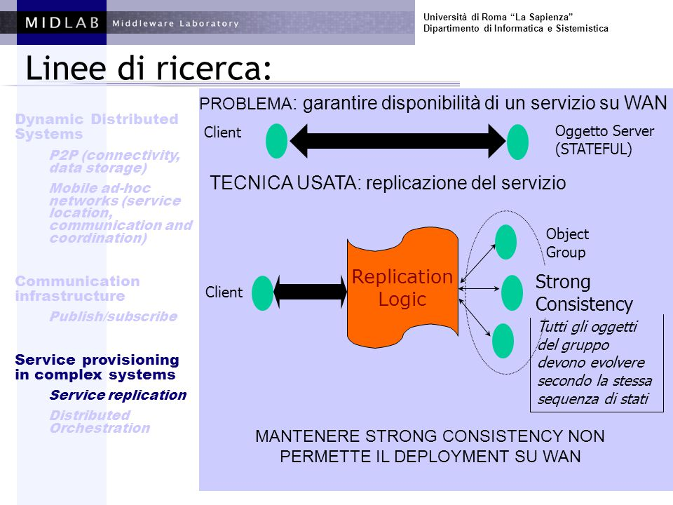 Università di Roma La Sapienza Dipartimento di Informatica e Sistemistica Linee di ricerca: Client Oggetto Server (STATEFUL) Object Group Replication Logic Client Tutti gli oggetti del gruppo devono evolvere secondo la stessa sequenza di stati Strong Consistency PROBLEMA : garantire disponibilità di un servizio su WAN TECNICA USATA: replicazione del servizio MANTENERE STRONG CONSISTENCY NON PERMETTE IL DEPLOYMENT SU WAN Dynamic Distributed Systems P2P (connectivity, data storage) Mobile ad-hoc networks (service location, communication and coordination) Communication infrastructure Publish/subscribe Service provisioning in complex systems Service replication Distributed Orchestration