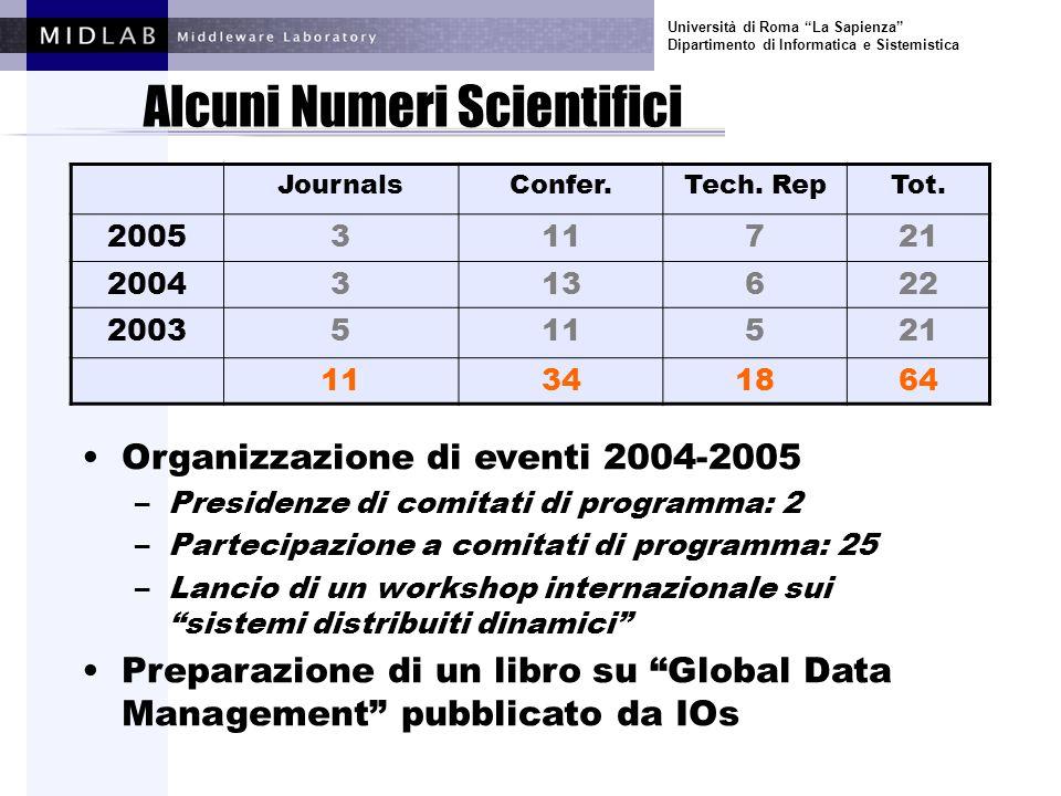 Università di Roma La Sapienza Dipartimento di Informatica e Sistemistica Alcuni Numeri Scientifici JournalsConfer.Tech.