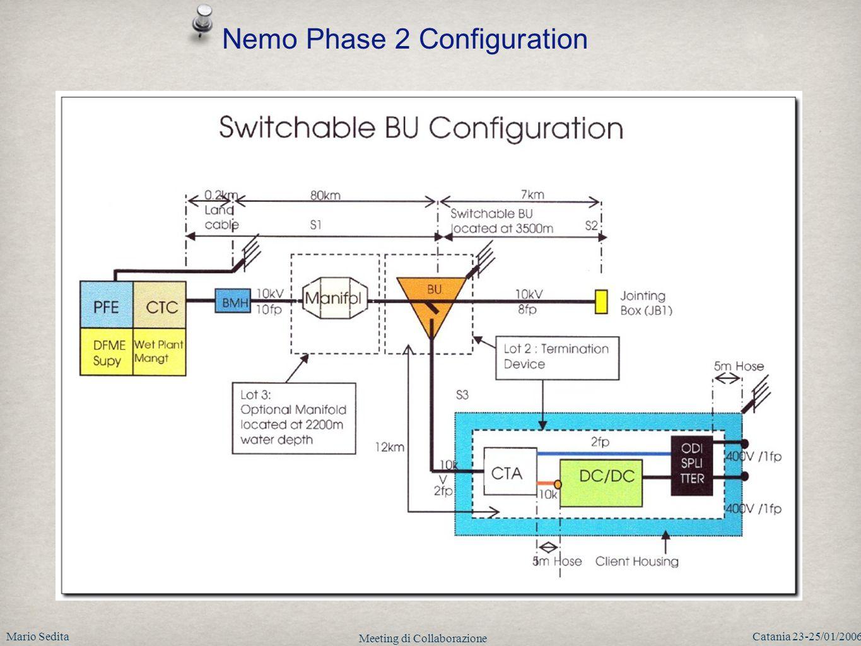 Mario SeditaCatania 23-25/01/2006 Meeting di Collaborazione Nemo Phase 2 Configuration