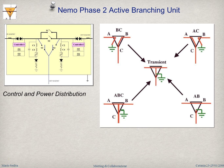 Mario SeditaCatania 23-25/01/2006 Meeting di Collaborazione Nemo Phase 2 Active Branching Unit Control and Power Distribution