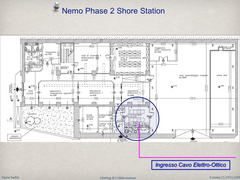 Mario SeditaCatania 23-25/01/2006 Meeting di Collaborazione Ingresso Cavo Elettro-Ottico Nemo Phase 2 Shore Station