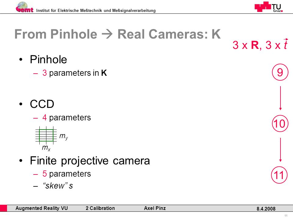 Institut für Elektrische Meßtechnik und Meßsignalverarbeitung Professor Horst Cerjak, 19.12.2005 11 8.4.2008 Augmented Reality VU 2 Calibration Axel Pinz Pinhole –3 parameters in K CCD –4 parameters Finite projective camera –5 parameters – skew s From Pinhole  Real Cameras: K mxmx mymy 3 x R, 3 x t 9 10 11