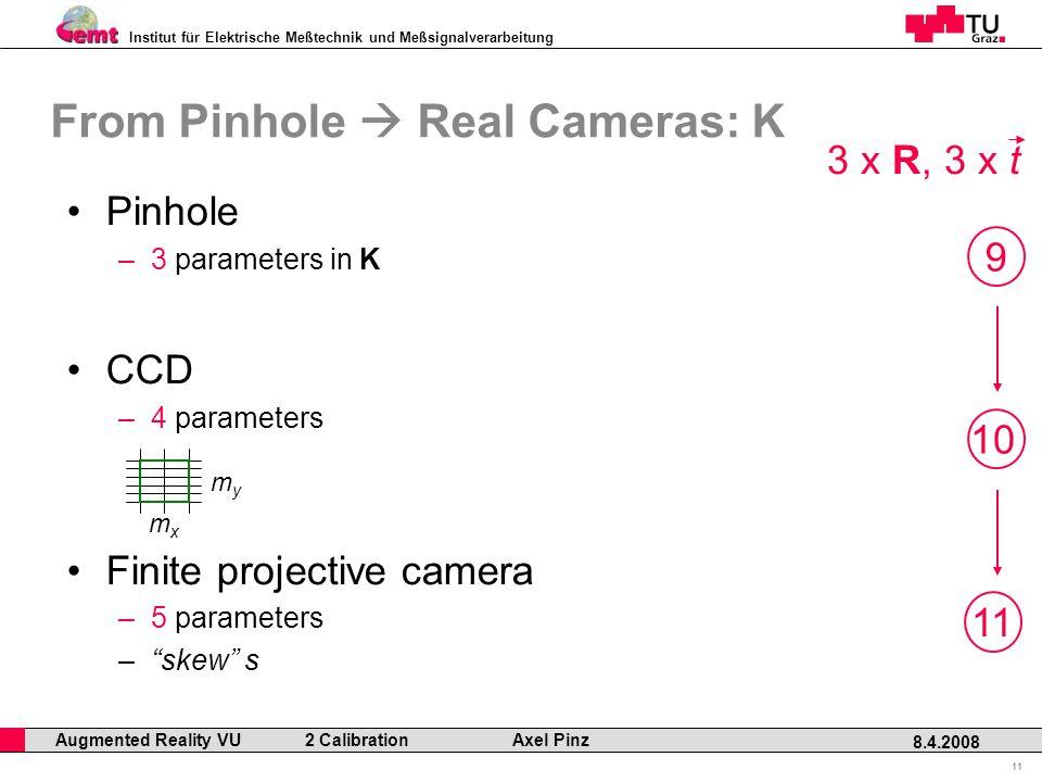 Institut für Elektrische Meßtechnik und Meßsignalverarbeitung Professor Horst Cerjak, 19.12.2005 11 8.4.2008 Augmented Reality VU 2 Calibration Axel Pinz Pinhole –3 parameters in K CCD –4 parameters Finite projective camera –5 parameters – skew s From Pinhole  Real Cameras: K mxmx mymy 3 x R, 3 x t 9 10 11