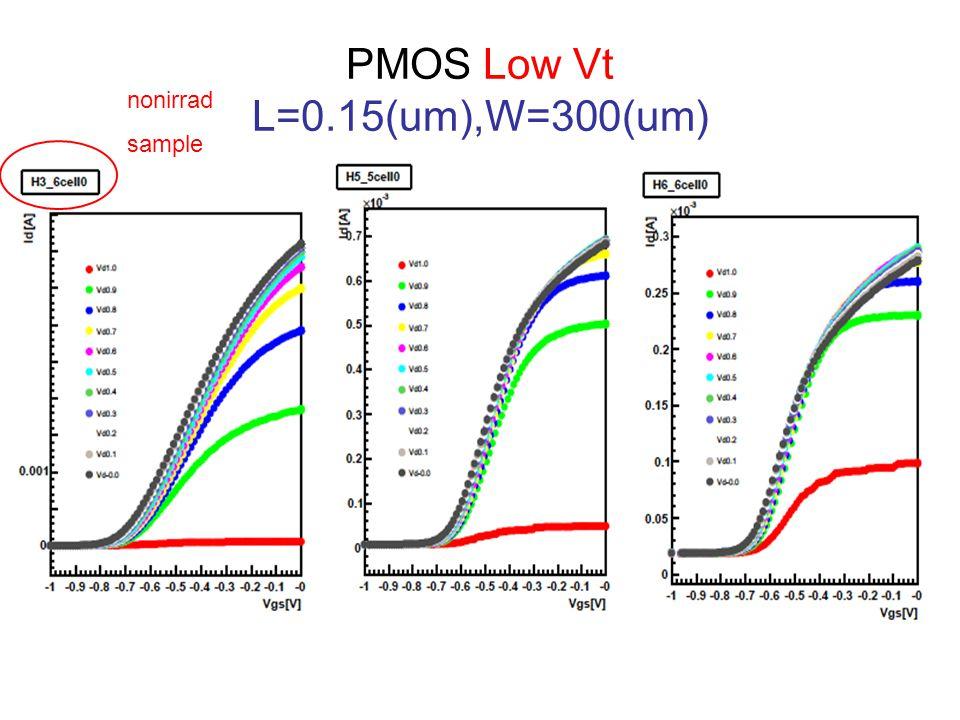 PMOS Low Vt L=0.15(um),W=300(um) nonirrad sample