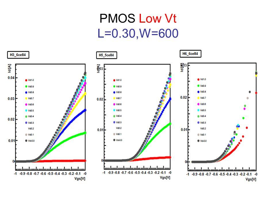 PMOS Low Vt L=0.30,W=600