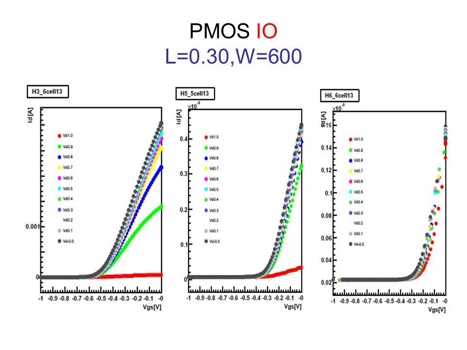 PMOS IO L=0.30,W=600