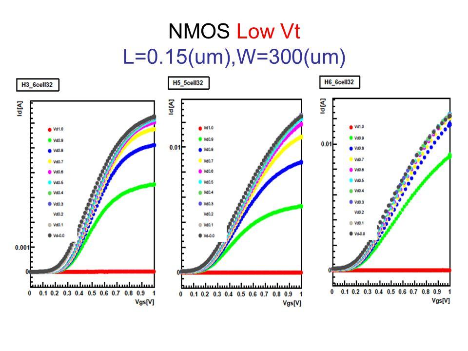 NMOS Low Vt L=0.15(um),W=300(um)