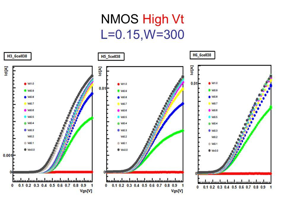 NMOS High Vt L=0.15,W=300