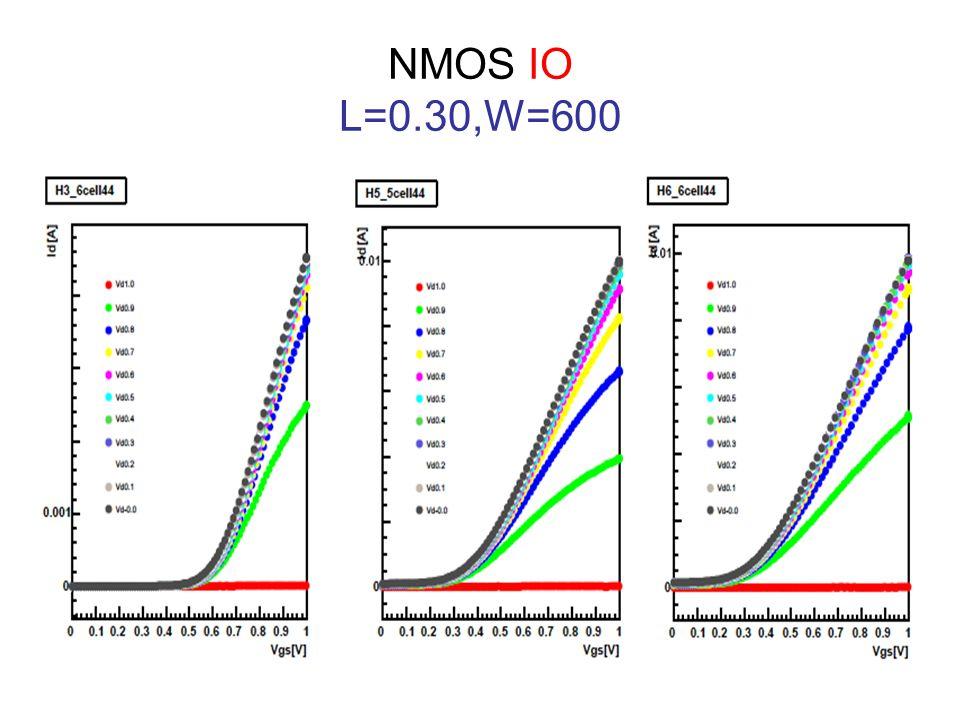 NMOS IO L=0.30,W=600