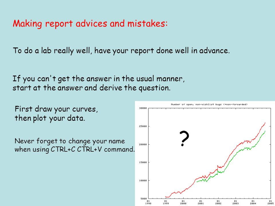 Making report advices and mistakes: To do a lab really well, have your report done well in advance.