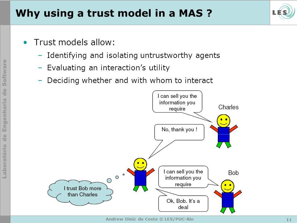 11 Andrew Diniz da Costa © LES/PUC-Rio Why using a trust model in a MAS .