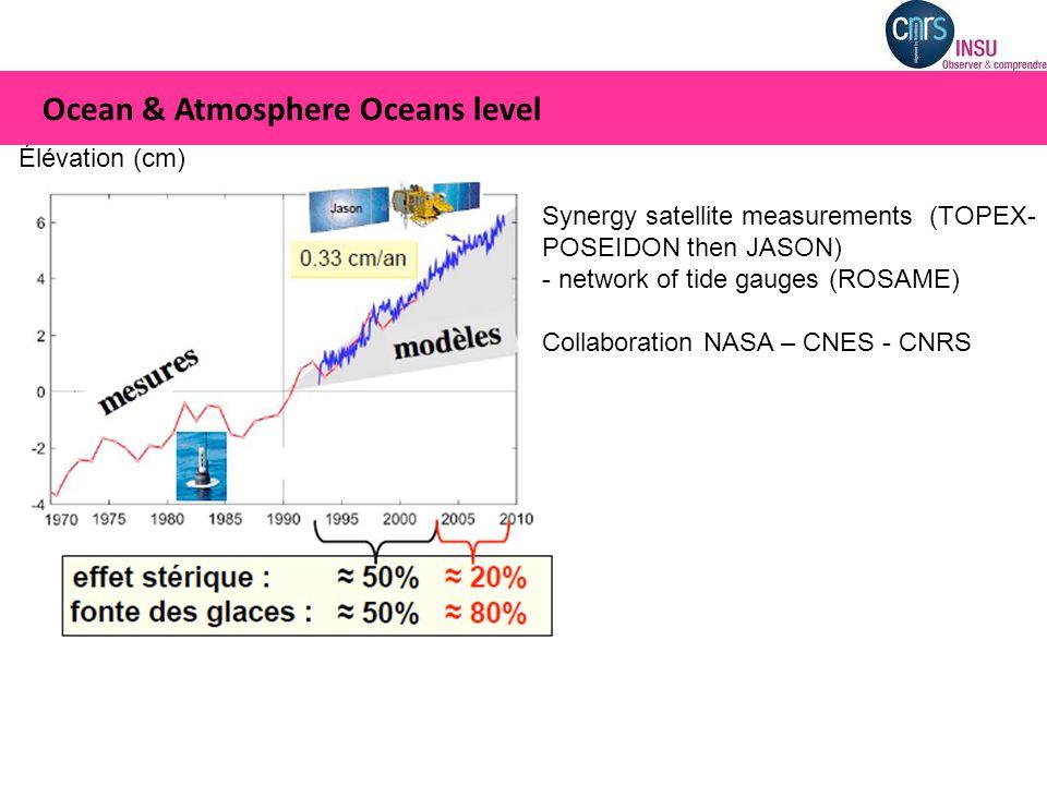 Synergy satellite measurements (TOPEX- POSEIDON then JASON) - network of tide gauges (ROSAME) Collaboration NASA – CNES - CNRS Élévation (cm) Ocean &
