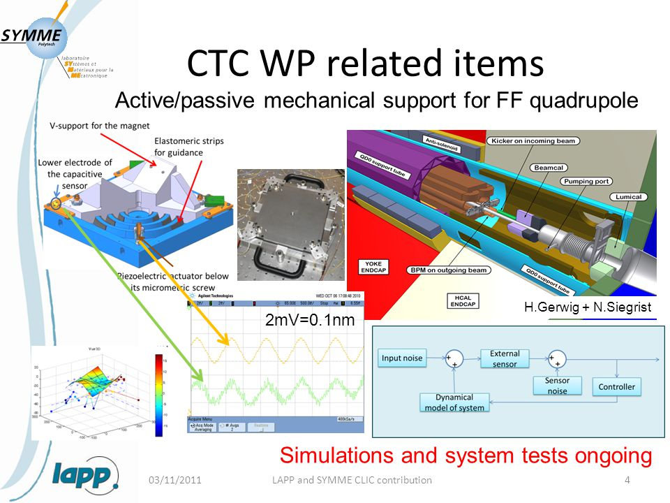 Plans for 2012-2016 Integrated feedback studies integrate elements with more details as they are developed Active/passive mechanical support for FF quadrupole: development in progress QD0 mechanical studies and vibration measurements on prototype; and stabilisation integration studies for QD0 in detector and at end of tunnel Sensor studies: sensor models for simulations, sensor development if needed 03/11/2011LAPP and SYMME CLIC contribution5