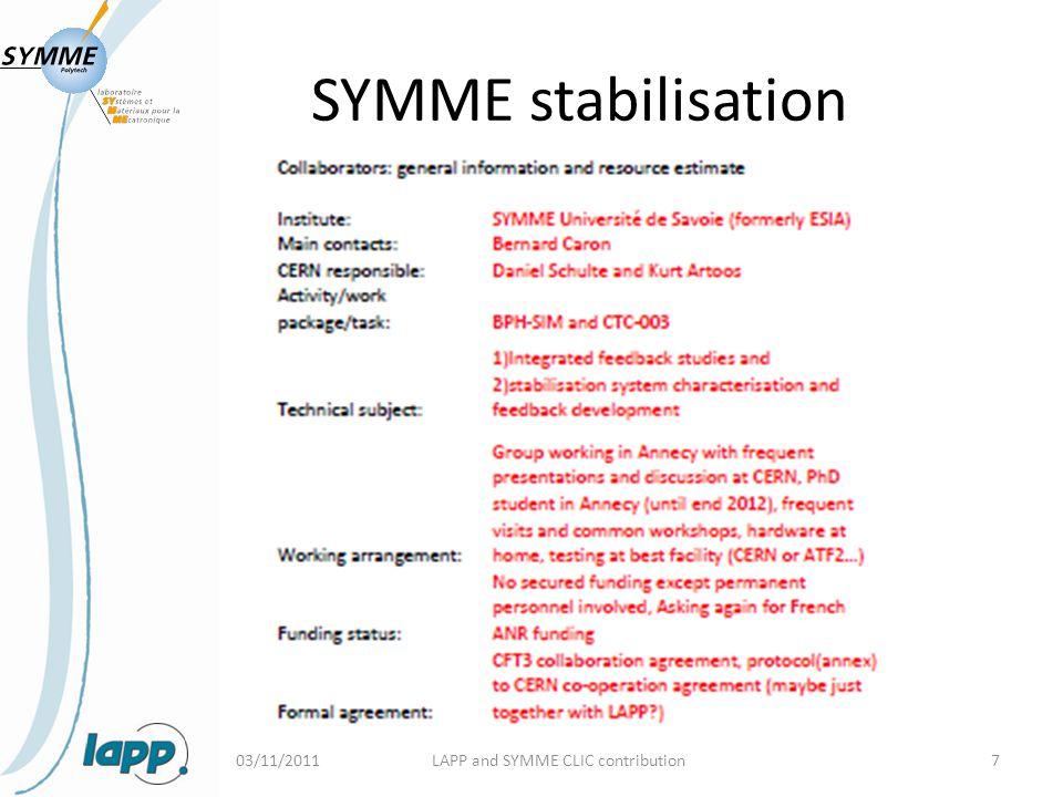 SYMME stabilisation 03/11/2011LAPP and SYMME CLIC contribution7