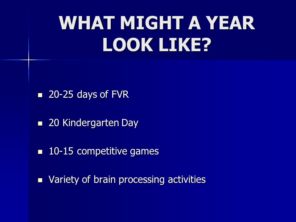 WHAT MIGHT A YEAR LOOK LIKE? 20-25 days of FVR 20-25 days of FVR 20 Kindergarten Day 20 Kindergarten Day 10-15 competitive games 10-15 competitive gam