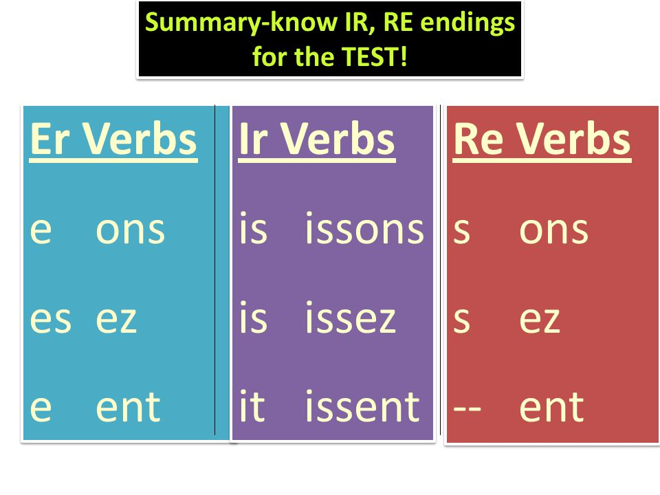 Er Verbs eons esez eent Er Verbs eons esez eent Ir Verbs isissons isissez itissent Ir Verbs isissons isissez itissent Re Verbs sons sez --ent Re Verbs sons sez --ent Summary-know IR, RE endings for the TEST!