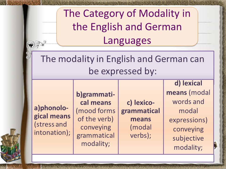 The Category of Modality in the English and German Languages The modality in English and German can be expressed by: a)phonolo- gical means (stress an