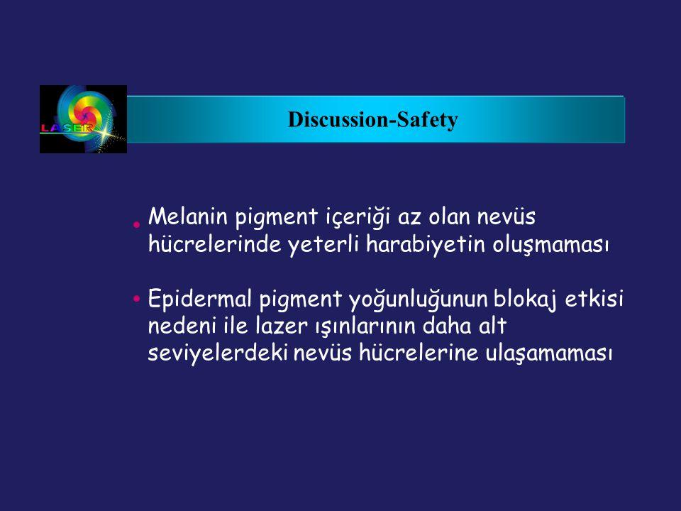 Discussion-Safety Melanin pigment içeriği az olan nevüs hücrelerinde yeterli harabiyetin oluşmaması Epidermal pigment yoğunluğunun blokaj etkisi nedeni ile lazer ışınlarının daha alt seviyelerdeki nevüs hücrelerine ulaşamaması