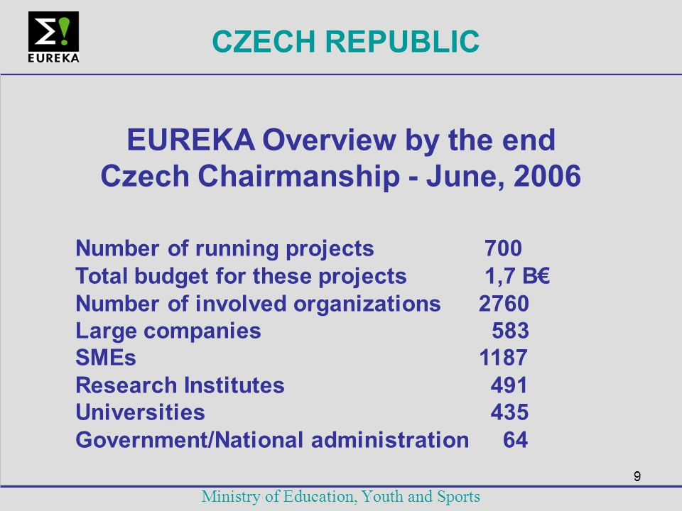 9 Ministry of Education, Youth and Sports CZECH REPUBLIC EUREKA Overview by the end Czech Chairmanship - June, 2006 Number of running projects 700 Tot
