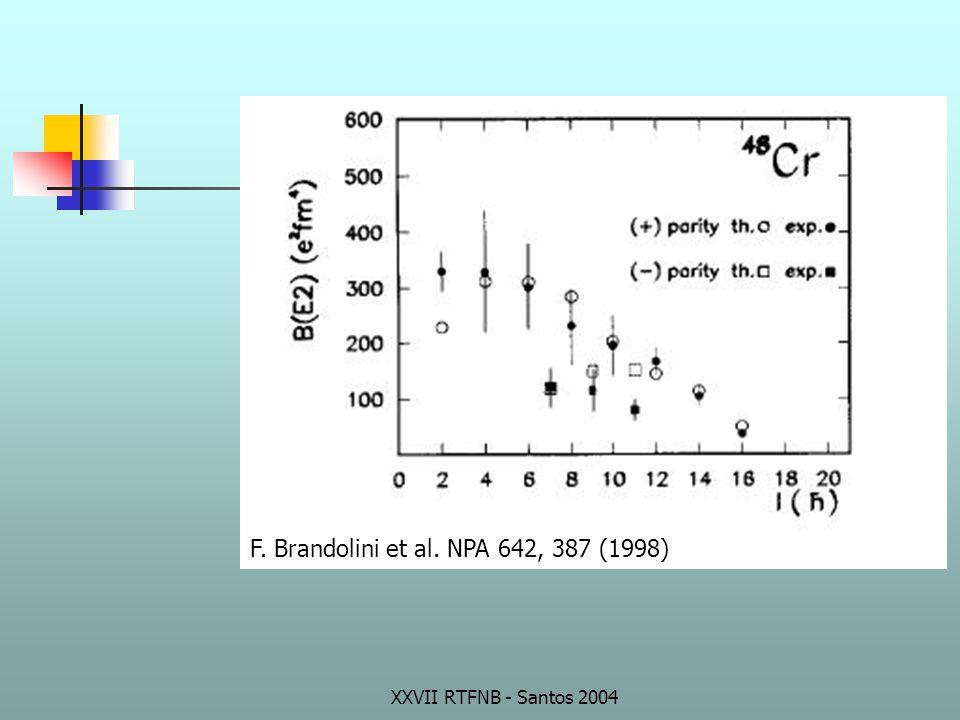 XXVII RTFNB - Santos 2004 F. Brandolini et al. NPA 642, 387 (1998)
