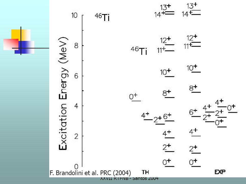 XXVII RTFNB - Santos 2004 F. Brandolini et al. PRC (2004) 46 Ti